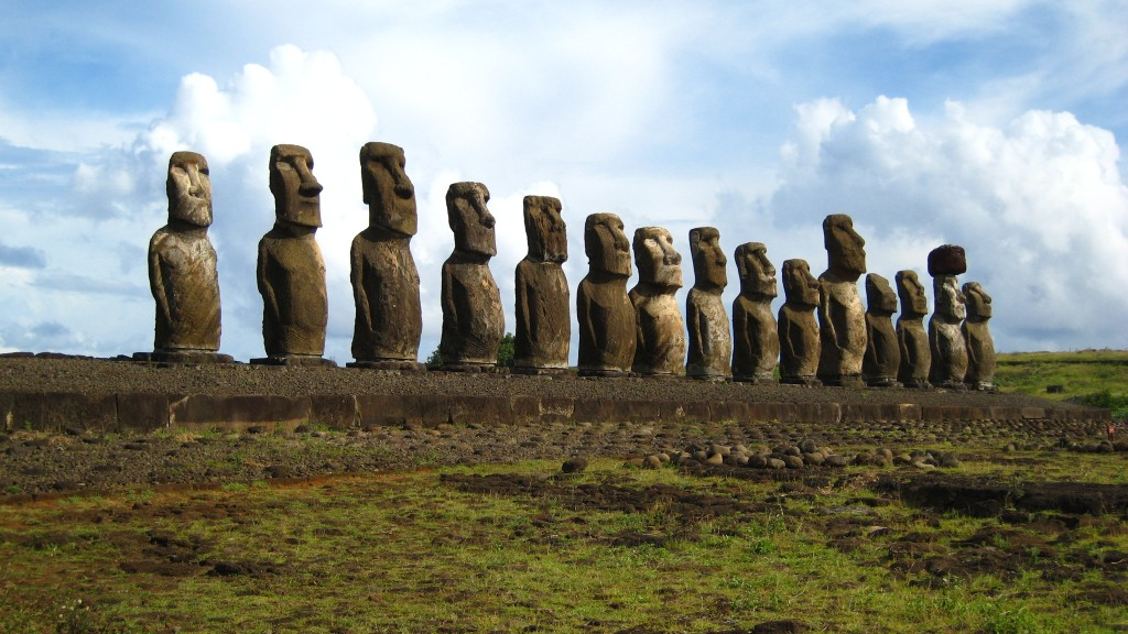 easter island 1024x576 RapaNui NationalPark